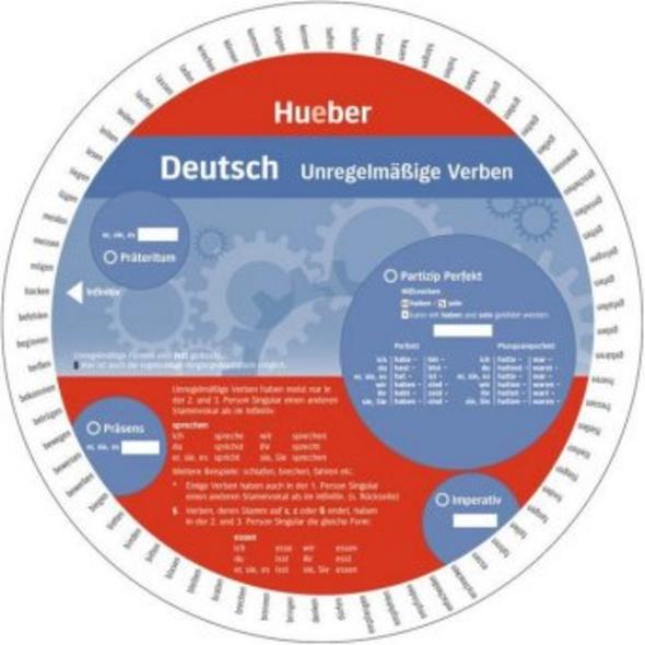 Wheel. Unregelmäßige Verben Deutsch. Sprachdrehsch